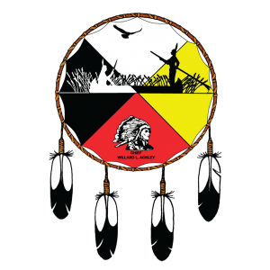 Sokaogon_Chippewa