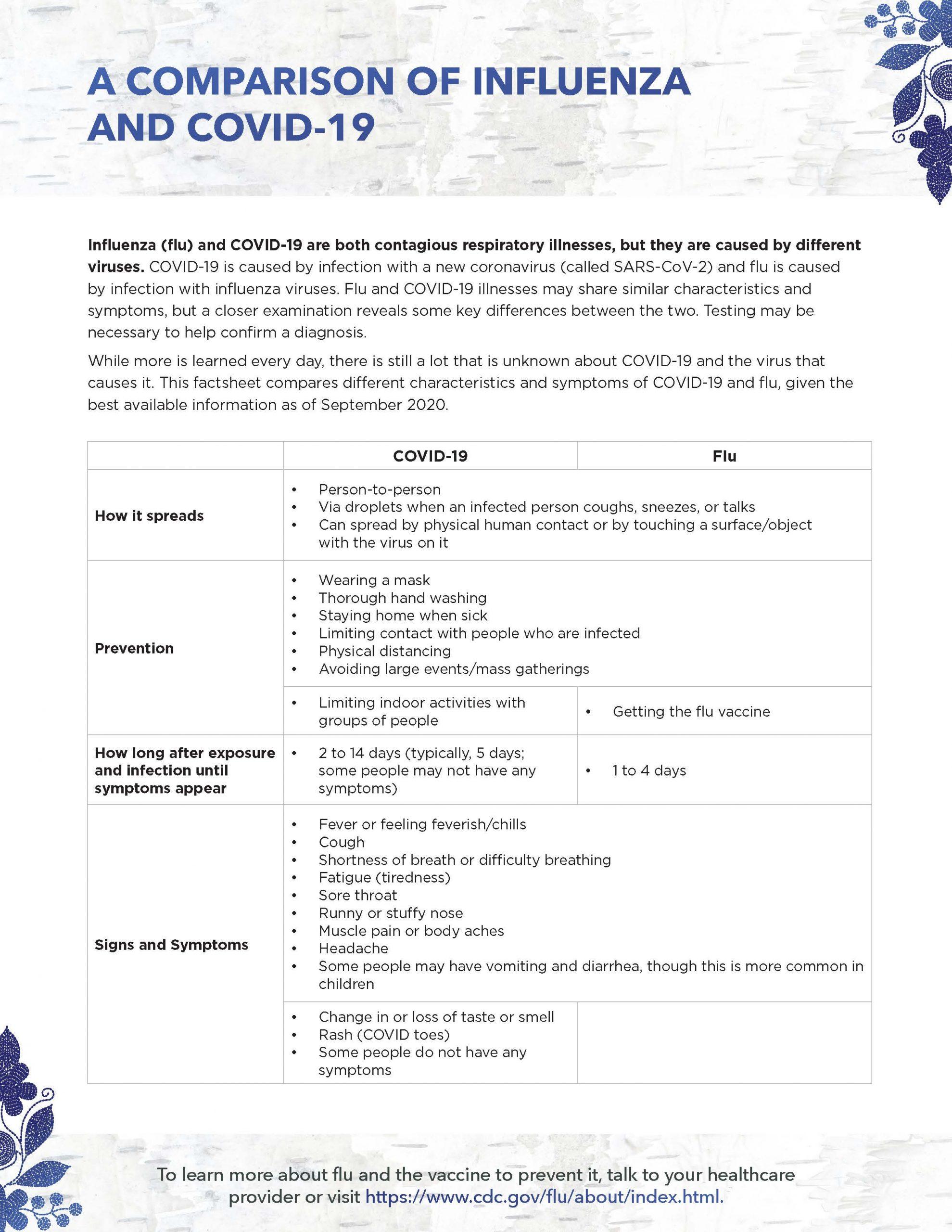 Flu and COVID Comparison Factsheet_Page_1